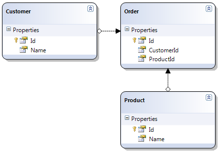 Auto-Generate Code for LINQ to SQL Repository Pattern using T4