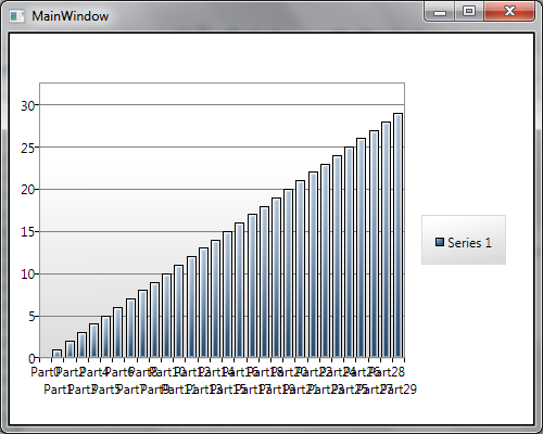 Scrolling in WPF Toolkit's Column Chart