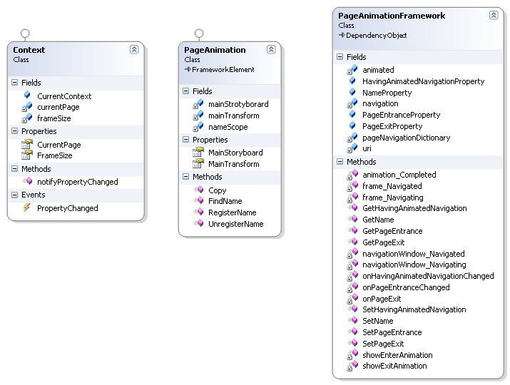 A framework to animate wpf and silverlight pages similar to the pageanimationframework ccuart Choice Image